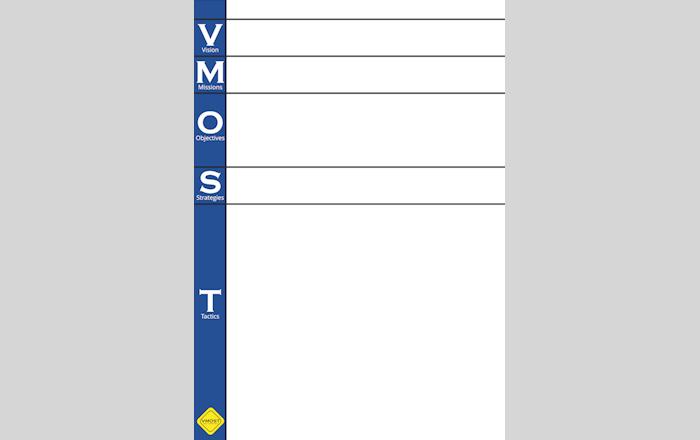 VMOST Mission Board Session Sheet
