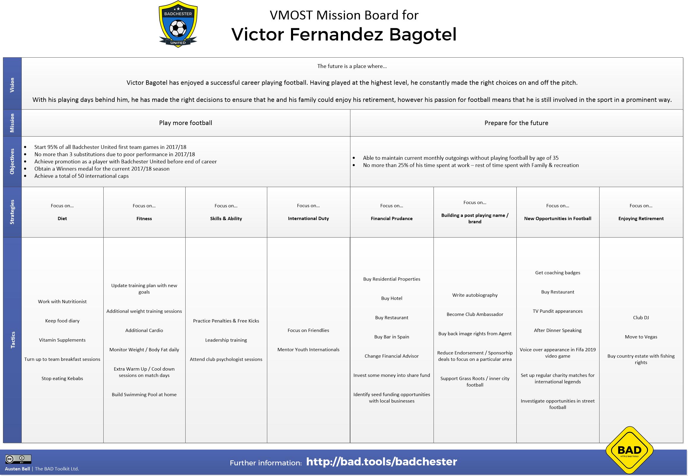 Badchester – Player VMOST